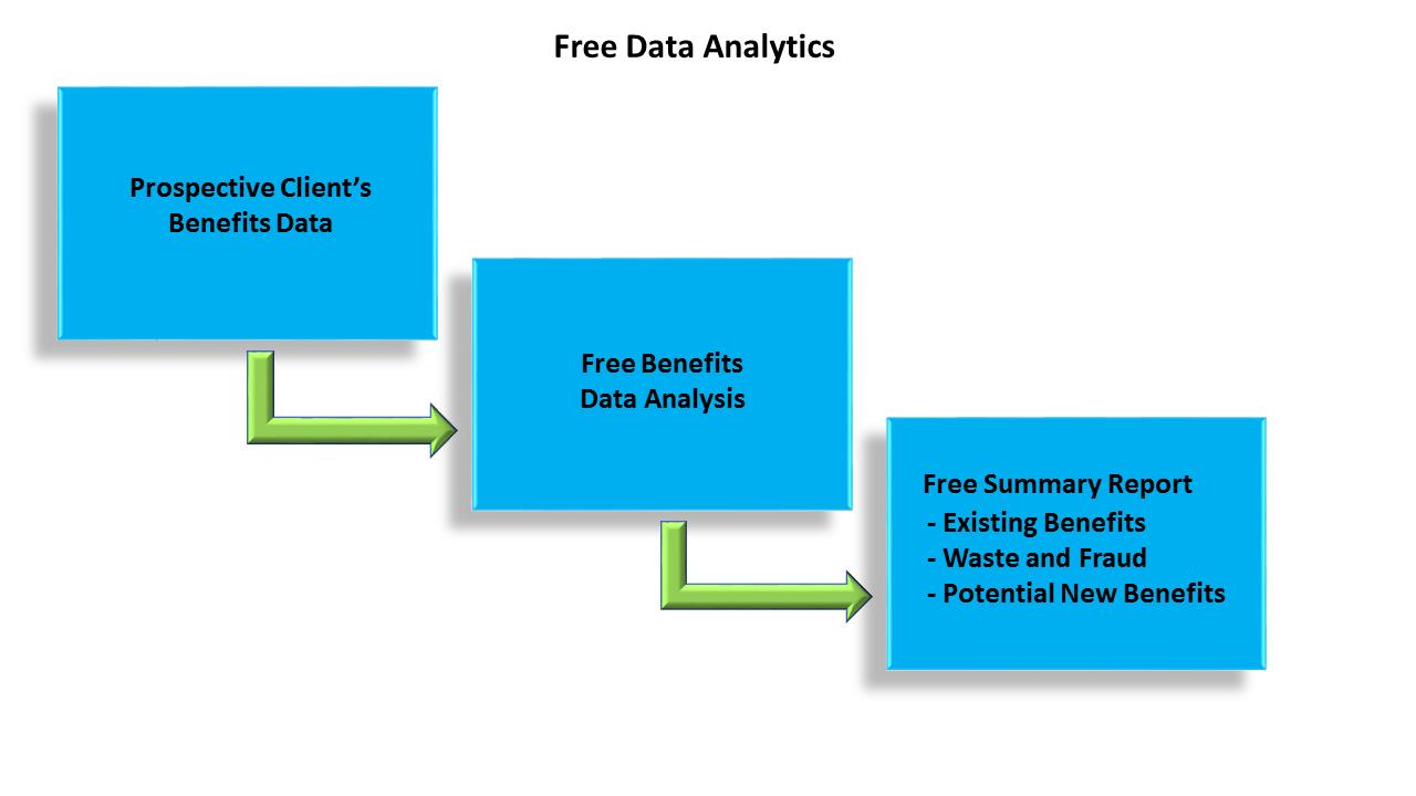 PHG product - free data analytics 04-02