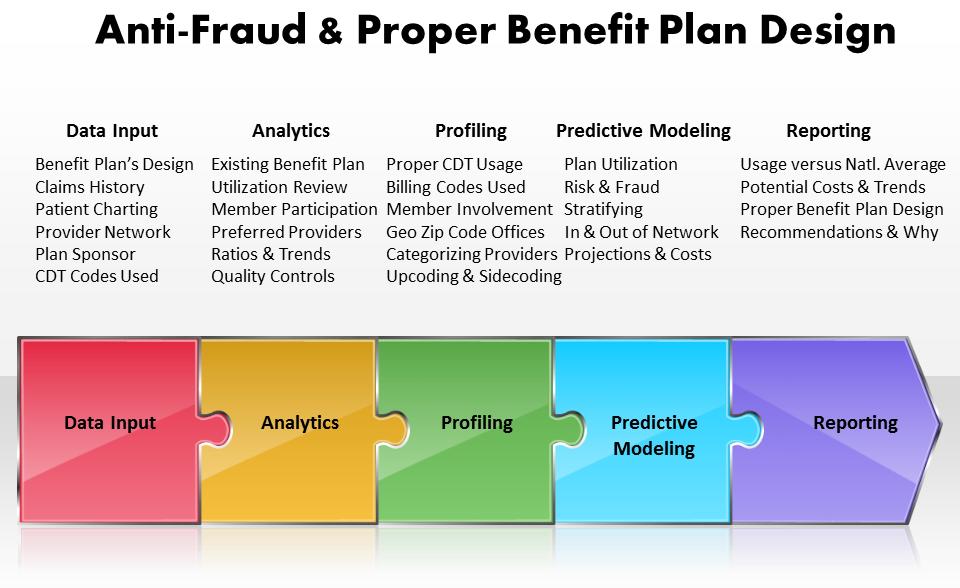 PHG product - anti-fraud (w) 04-10